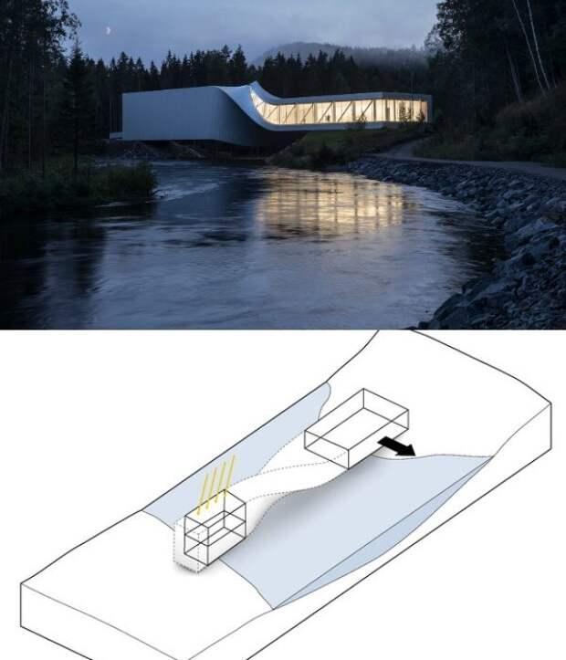 В норвежском Осло открылся уникальный мост-музей