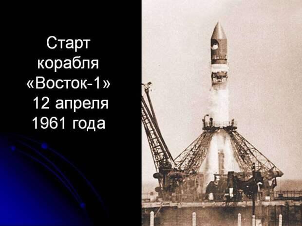 Современная Россия после Гагарина