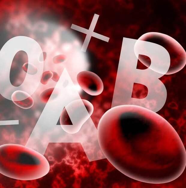 Что важно знать о группе крови