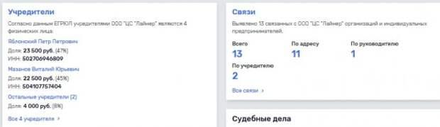 """""""Комарье"""" вокруг Росавиации"""