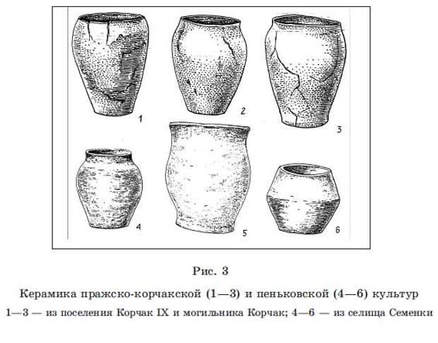 Керамика пражско-корчакской (1—3) и пеньковской (4—6)