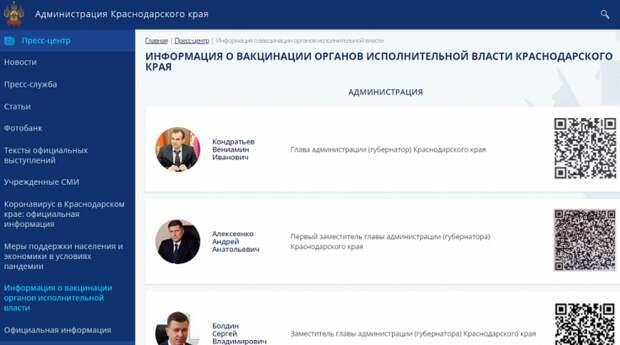 Губернатор Кубани, его замы и главы районов опубликовали QR-коды своих сертификатов о вакцинации