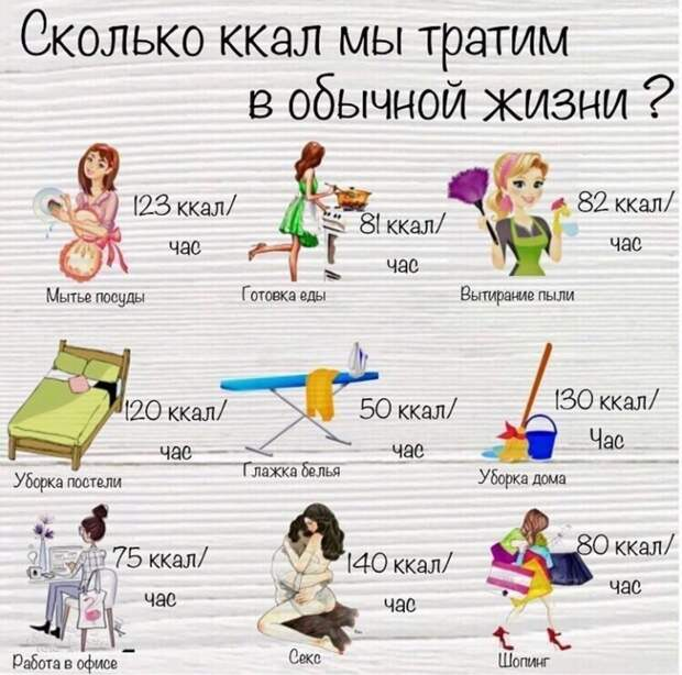 ПУТЬ К СТРОЙНОЙ ФИГУРЕ.