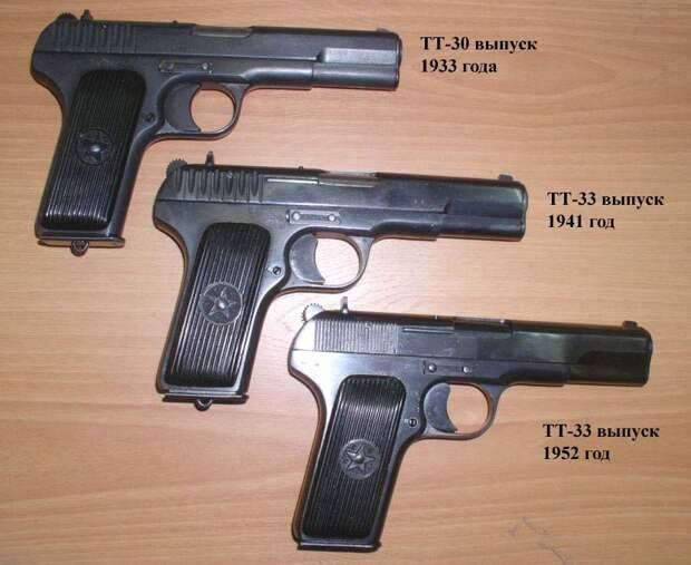 Пистолет ТТ – оружие, которое олицетворяет советскую эпоху