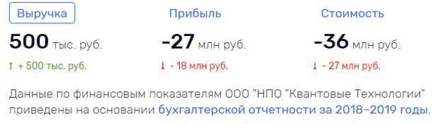 Банки «влипают» в PNK Шаркова