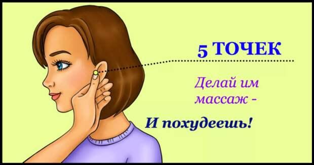 5 точек на теле, которые избавят вас от лишнего жира/3925073_Screen_Shot_121618_at_05_12_PM (700x369, 173Kb)