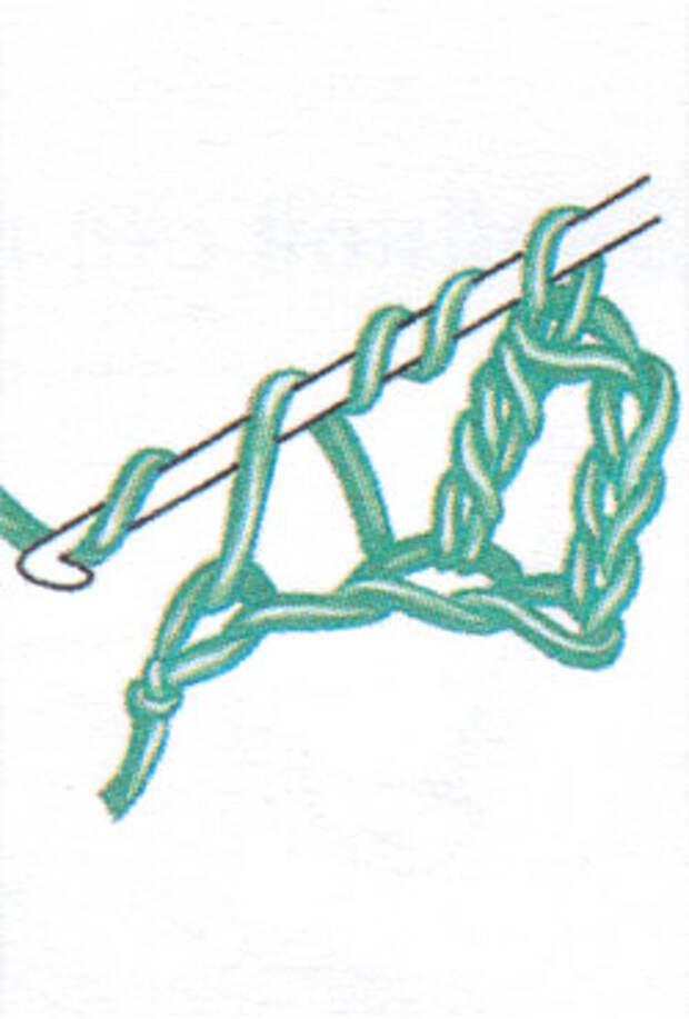 Столбик с двумя накидами (фото 6)