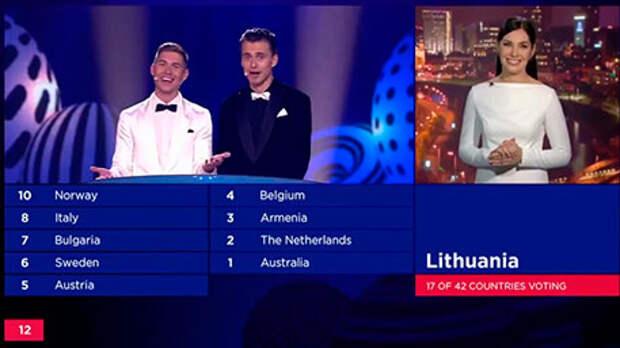 Литовская ведущая крикнула «Слава Украине» на Евровидении: видео