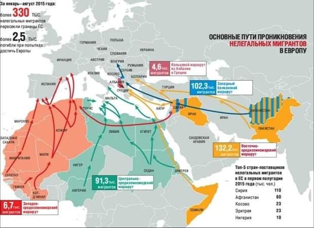 Новое переселение народов – основные пути нелегальной миграции в Европу