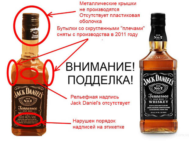Как убедиться в подлинности алкоголя