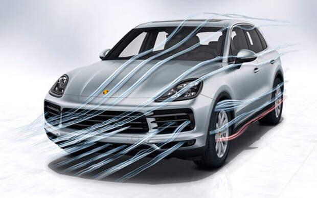 Новый Porsche Cayenne: все самое интересное - внутри
