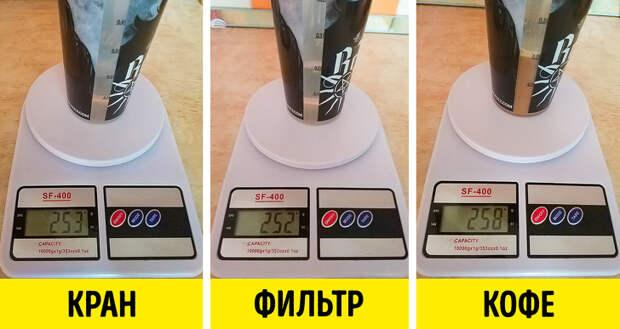 Как определить качество водопроводной воды, потратив 0 рублей: мифы и правда