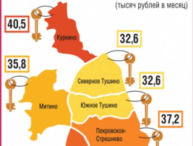 Однушки в Северном Тушине стали самыми доступными по цене в СЗАО