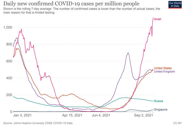 Coronavirus-data-cases