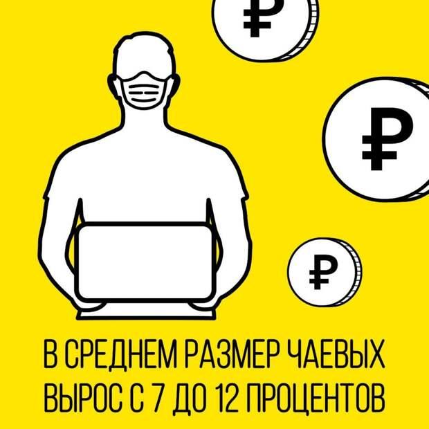 В Москве все больше горожан стали пользоваться услугами курьерских служб