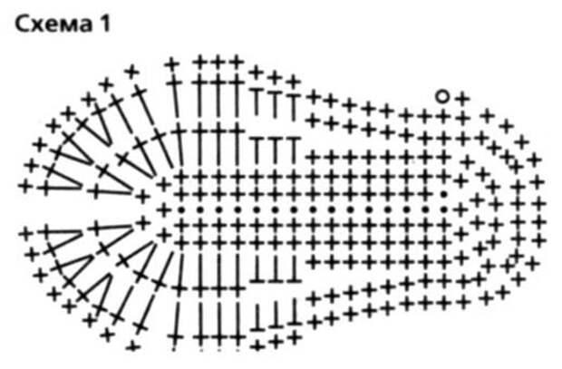 Пинетки вязаные крючком
