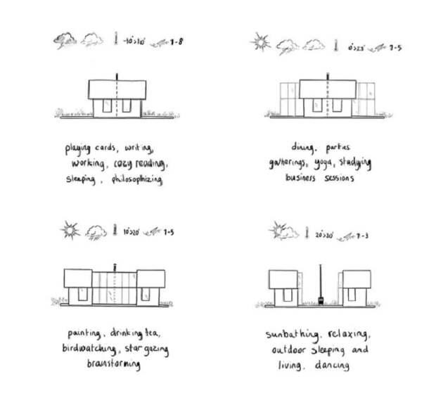 Дом-трансформер может иметь 4 конфигурации, которые создаются на усмотрение владельца (Cabin ANNA/Garden House).