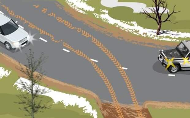 Ловим автомобиль в повороте - школа опытных водителей