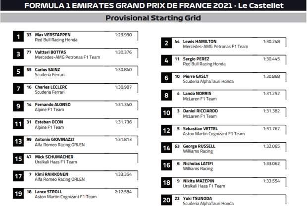 Стартовое поле Гран При Франции