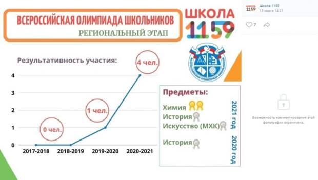 Сразу несколько учеников школы № 1159 стали призерами Всероссийской олимпиады