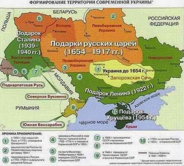Украина – это больная часть России, которую нужно лечить, как гангрену
