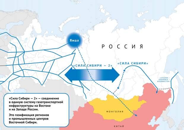 Россия начала проектировать новый газовый поток