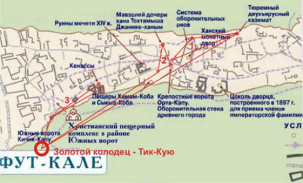 Научная экспедиция Барченко, направленная на разоблачение тайн по управлению энергией и сознанием человека