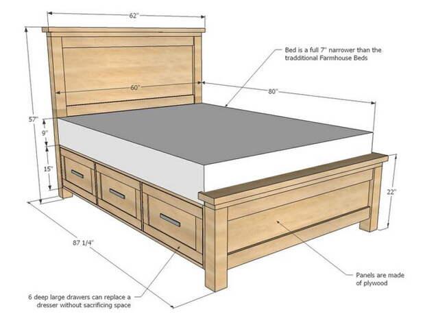 Кровать с ящиками - очень удобна