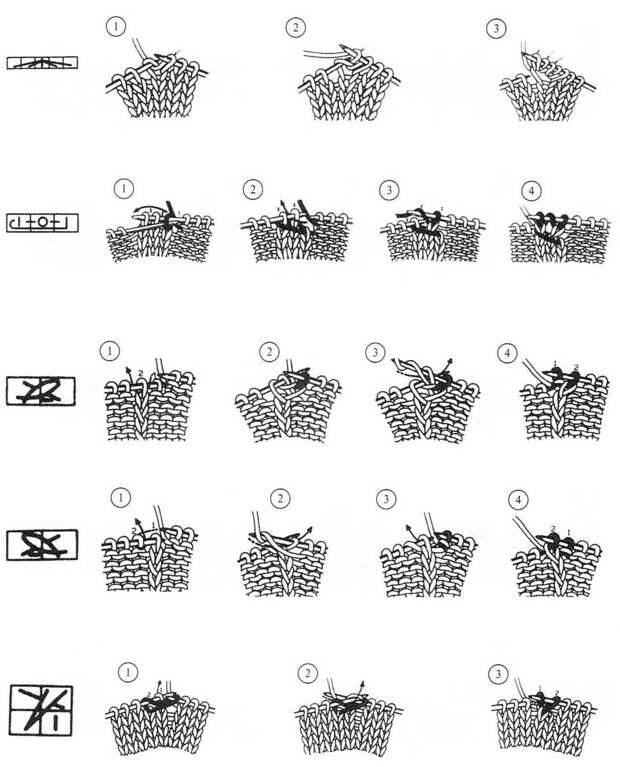 Условные обозначения вязания с наглядным примером их выполнения