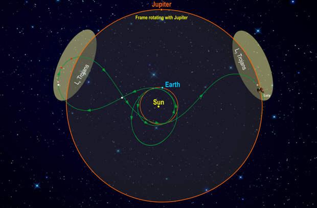 NASA приступило к сборке межпланетной станции «Люси»