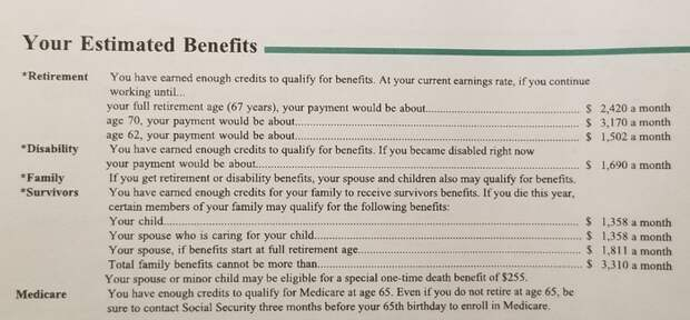 Пенсионная система США Пенсия, США