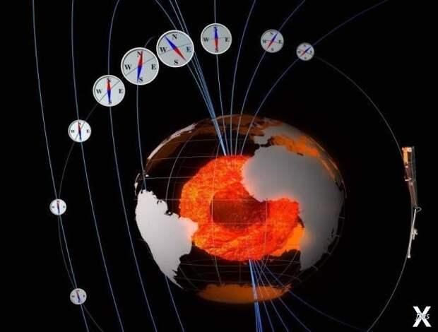 Магнитная сверхдержава: что означает смещение магнитного полюса к России