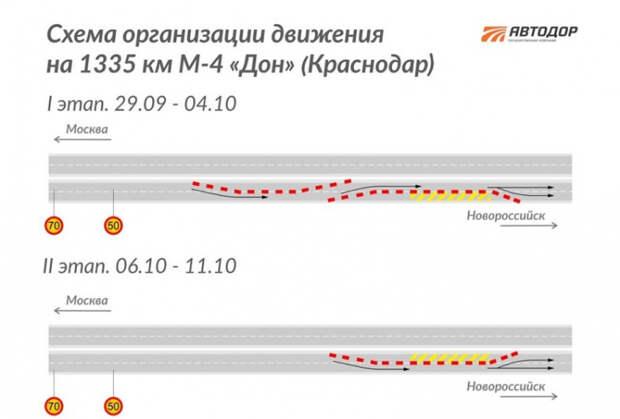 На Восточном обходе Краснодара перекроют одну из полос
