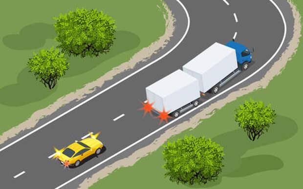 Ловушка в повороте: тест на водительский опыт