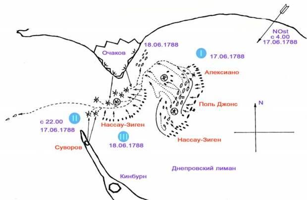 """Разгром турецкого флота в Очаковском сражении.230 лет назад Ушаков разбил """"Крокодила морских сражений"""" (2 статьи)"""
