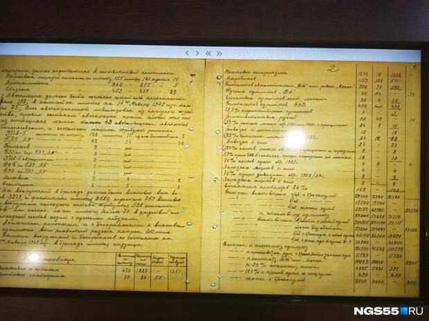«Полки дрались, как львы»: о чём рассказывают рассекреченные документы из омского архива ФСБ