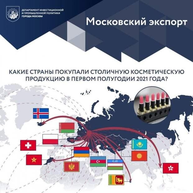 Московский экспорт косметической продукции