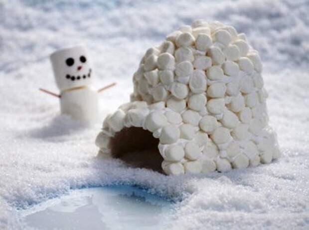 Новогодние поделки снеговичок