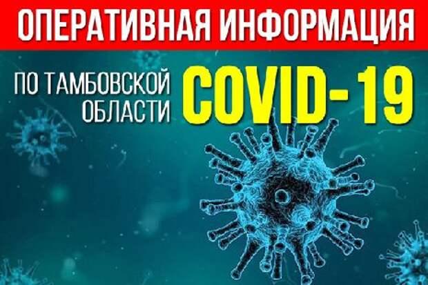В Тамбовской области коронавирусом заболели шесть детей за сутки