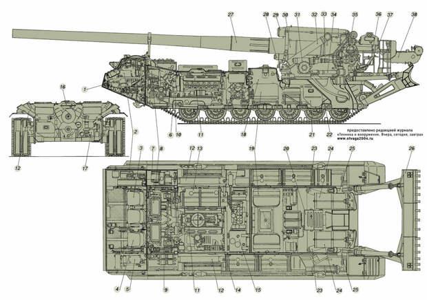САУ 2С7 «Пион» — «цветок» особой мощности