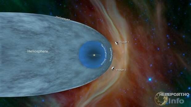 Мы живём в пузыре? Солнечную систему окружает более плотный космос