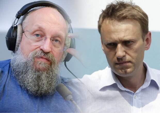 Вассерман прокомментировал выздоровление Навального