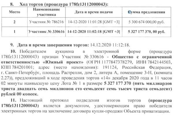 Винзавод «Массандра» продали за 5,3 млрд рублей