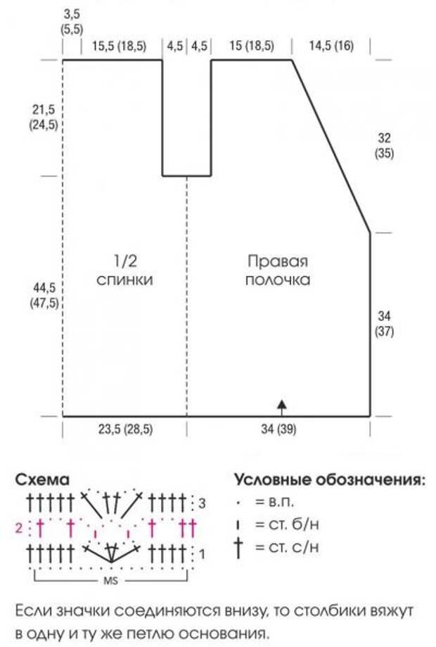 3937411_Azhurnyizhaketiobemnaiashapkavykroikaiskhema400x593 (400x593, 27Kb)