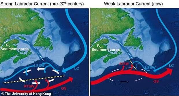 ледниковый период, течение, Северная Атлантика, климат, science