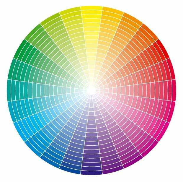 Как одеваться, чтобы цвет лица не казался тусклым