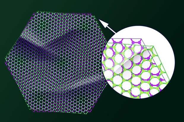 Российские учёные вырастили графен при комнатной температуре — это приведёт к новым материалам для авиации и космоса