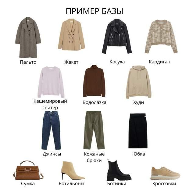 Как выбрать базовый гардероб на осень 2020