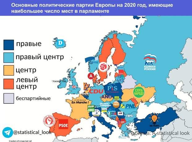 Правая Европа, коллективная цензура в США и митинг за честные выборы