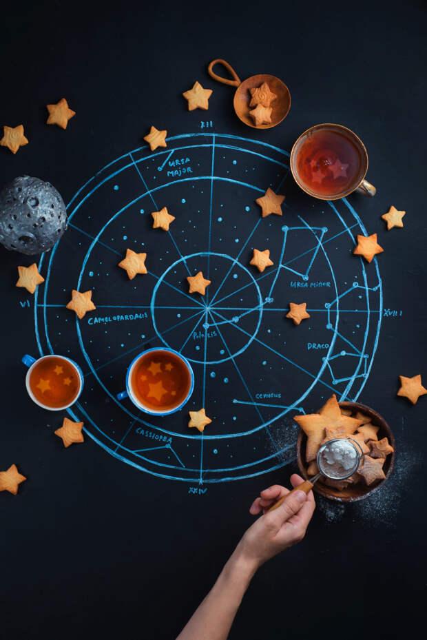 Гороскоп на 21 апреля для каждого знака зодиака...